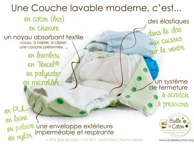 guide des couches lavables parents bio. Black Bedroom Furniture Sets. Home Design Ideas